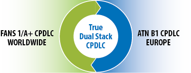 TRUE DUAL STACK GRAPHIC